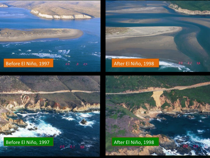 Orange captions depict new deposits of sand from the 1997-1998 El Niño, while the green captions outline erosional features.